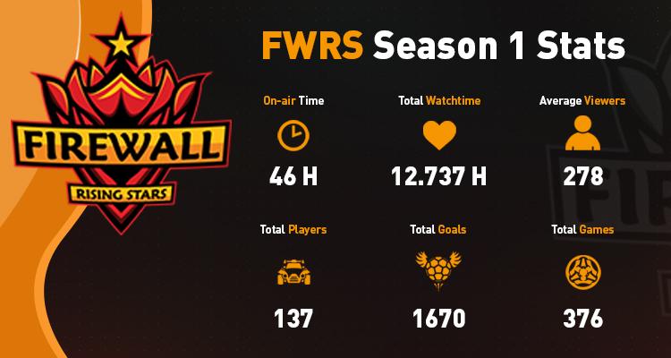 fwrs_s1_stats